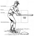 mlb_strike_zone[1]